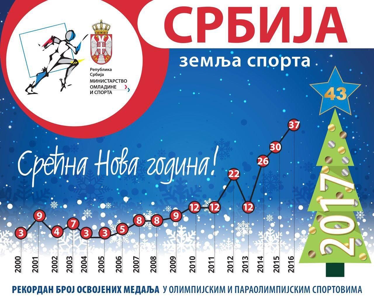 Srećna Nova godina!
